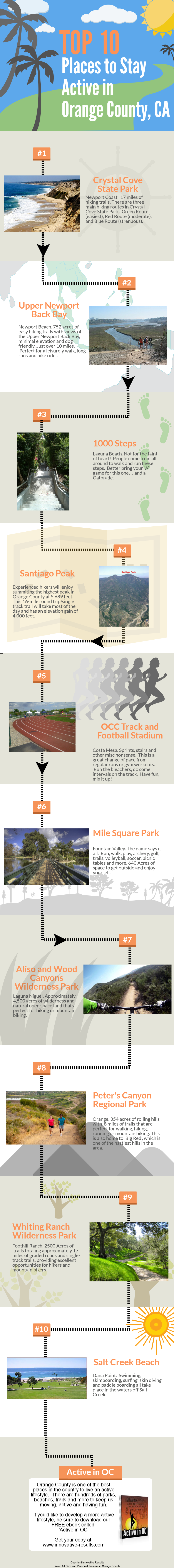 Orange County Top 10 Places To Stay Active, Activity Infographic, Orange County Fun, Orange County Activities