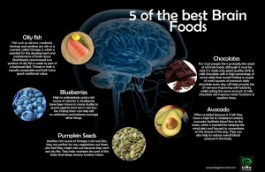 Foods to Boost Your Brain, nutrition, best foods, eating better, improved quality of life, innovative results, orange county fitness trainers